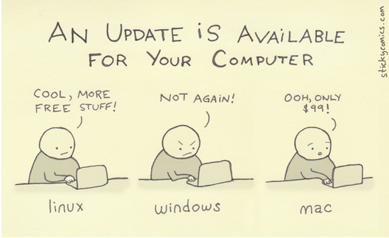 software-updates perception